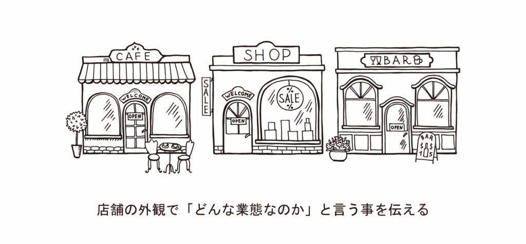 分かりやすい店舗の入り口デザイン